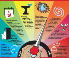 AHS_HW_Risk_Infographic