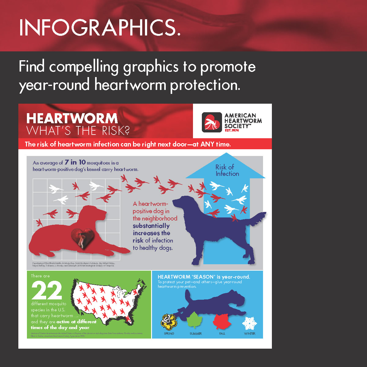 Heartworm Guidelines American Heartworm Society